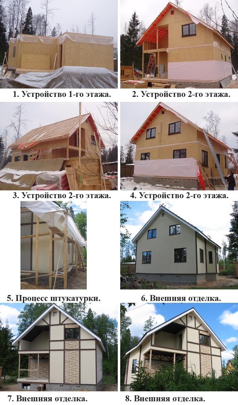Фотографии этапов строительства
